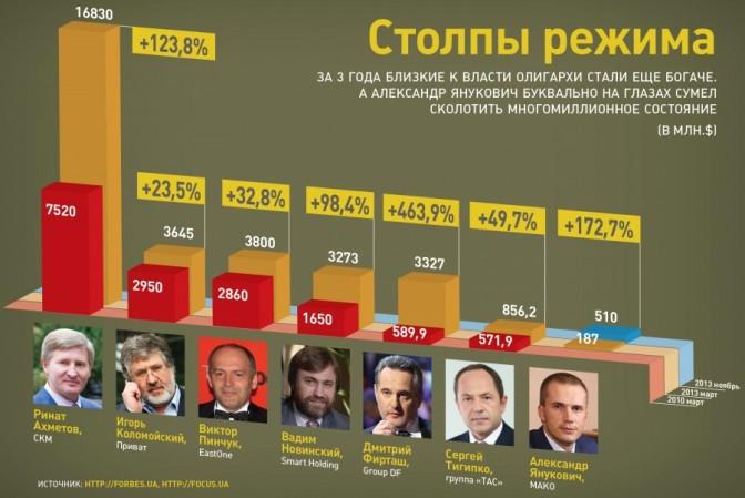 Украинские олигархи – татары и евреи – разбогатели на грабеже Юго-Востока #юговосток #украина #русскаявесна